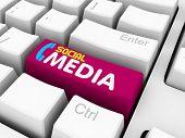 Social Media Text On Keyboard