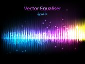 Equalizer background