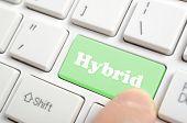 Pressing green hybrid key on keyboard