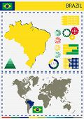 picture of nationalism  - vector Brazil illustration country nation national culture - JPG