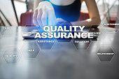 assurance poster