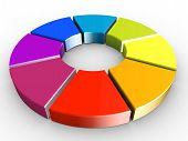 Roda de cores 3D