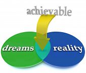 A venn diagram showing dreams overlapping with reality to illustrate achivable and possible opportunity