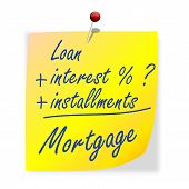 The Paper With The Inscription Loan, Interest, Installments, Mortgage