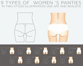stock photo of woman g-string  - Underwear vector set - JPG