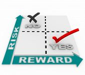 Risk Vs Reward Matrix - Targeting The Best Quadrant