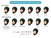 Face, Vector, Speak, Background, Cartoon, Man, Mouth, Office, Set, Style, Character, Design, Illustr poster