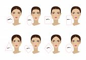 Female Eyebrow Shapes In Accordance With The Shape Of The Face. Flat Design. Vector Illustration poster