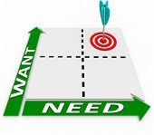 Choose things you want and need by targeting top priorities in a matrix of possible choices and oppo