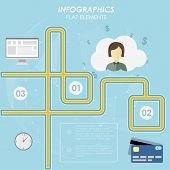 Modern design social networking, data communications, web and digital information. flat style