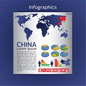 Infographic Map Of China Show Population And Consumption Statistic Information.