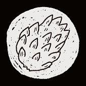 image of custard  - Custard apple doodle - JPG