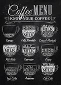 Постер, плакат: Coffee Menu Chalk