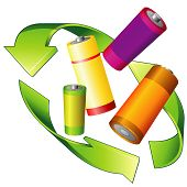 Recycling Of Batteries