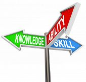 The words Knowledge, Skill and Ability on three-way street signs to symbolize the ways we learn and