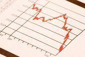 stock photo of stock market data  - A downward stock market trend from the newspaper - JPG