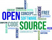 image of bartering  - A word cloud of open source related items - JPG