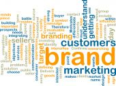 Marca Marketing Wordcloud