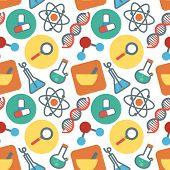 symbols of science