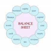 Balance Sheet Word Circle Concept