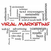 Viral Marketing Word Cloud Concept In Red Caps