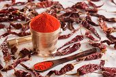 Red Chilly powder.