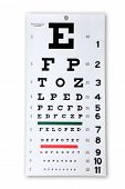 Eye chart cutout on white background