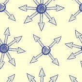 Texture of arrows