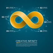 picture of infinity symbol  - Symbol of infinity art info - JPG