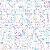 Seamless Pattern On The Theme Of Science And Inventions, Diagrams, Charts, And Equipment,a Simple Co poster