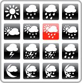 Weather Vector Iconset poster