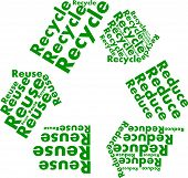 Reduce Reuse Recycle Symbol With Words