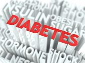picture of diabetes symptoms  - Diabetes Background Design - JPG