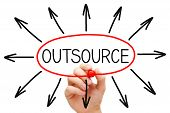 stock photo of offshoring  - Hand drawing Outsourcing concept with red marker on transparent wipe board - JPG