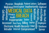 stock photo of maliciousness  - Medical Data Breach word cloud on blue background - JPG