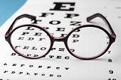 Glasses on eye chart background, close-up