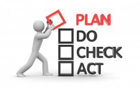 picture of plan-do-check-act  - Plan Do Check Act metaphor - JPG