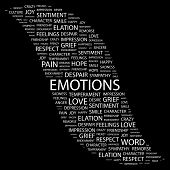 EMOTIONS. Word collage on black background. Illustration with different association terms.