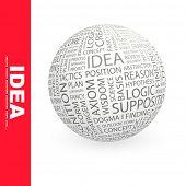 IDEA.Globo con términos diferentes de la asociación.