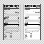 Nutrition Facts Information Label Template. Daily Value Ingredient Calories, Cholesterol And Fats In poster