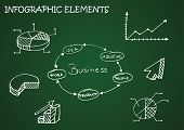 Hand Drawn Infographics Collection, Charts, Symbols, Graphic Vector Elements