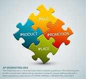 Vector 4P marketing mix model -  price, product, promotion and place