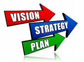 Vision, Strategy, Plan In Arrows