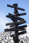 Travel And Vacation Concept. Direction To Different Places Of The World Indicated On The Sign.