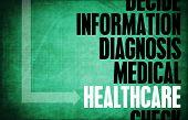 Healthcare Core Principles as a Concept Abstract