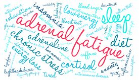 pic of fatigue  - Adrenal fatigue word cloud on a white background - JPG