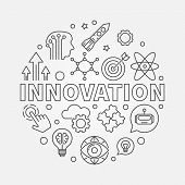 Innovation Vector Round Concept Illustration Made Of Innovations Icons In Thin Line Style poster