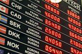 Current Exchange Rates Electronic Display. Money Exchange. poster