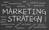 Nube de palabra estrategia Marketing
