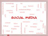 Social Media Word Cloud Concept On A Whiteboard
